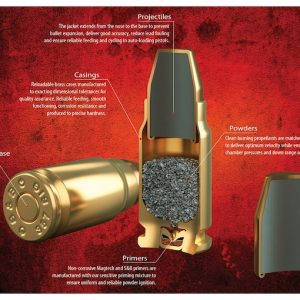 Magtech Ammunition 32 ACP 71 Grain Full Metal Jacket